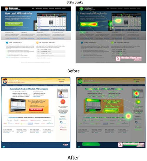 attentionwizard 25 Tools to Improve Your Websites Usability